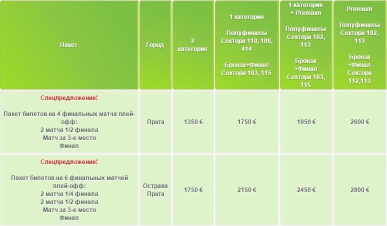 Стоимость билетов на матчи ЧМ по хоккею в Чехии. Финальный раунд 2